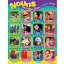 CHART:- PHOTOGRAPHIC NOUNS