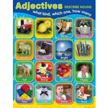 CHARTS:- ADJECTIVES