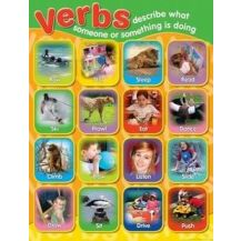 CHARTS:- VERBS PHOTOGRAPHIC