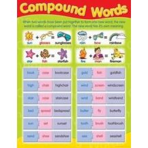 CHART:- COMPOUND WORDS