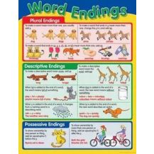 CHART:- WORD ENDINGS