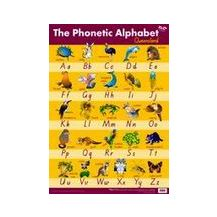 CHART - PHONETIC ALPHA QLD